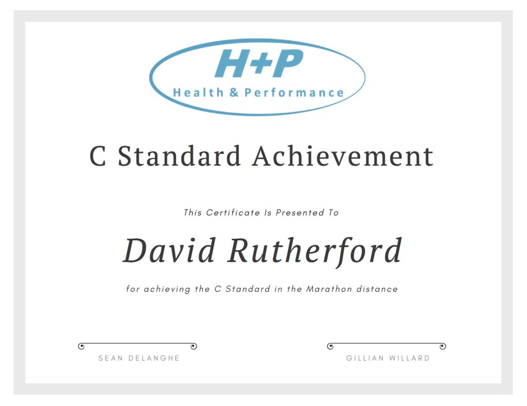 certificate h+p