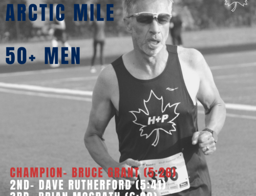 H+P Arctic Mile results
